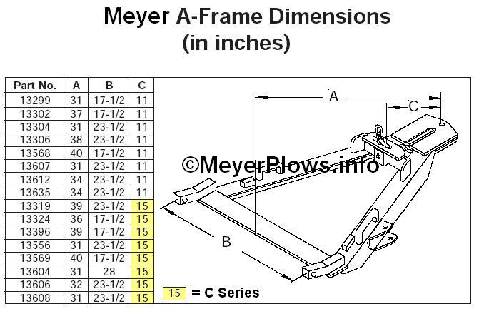 Meyer EZ Classic Plow A Frame Dimensions Measurements